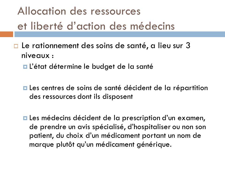 Allocation des ressources et liberté daction des médecins Le rationnement des soins de santé, a lieu sur 3 niveaux : Létat détermine le budget de la s
