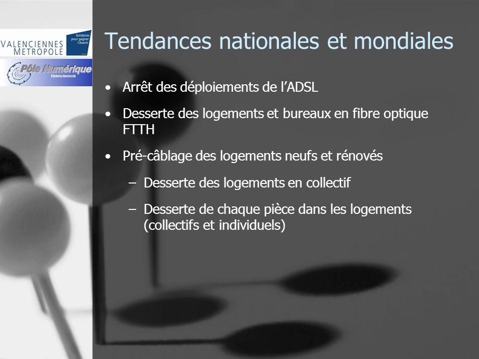 Tendances nationales et mondiales Arrêt des déploiements de lADSL Desserte des logements et bureaux en fibre optique FTTH Pré-câblage des logements ne