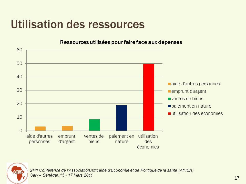 2 ième Conférence de lAssociation Africaine dEconomie et de Politique de la santé (AfHEA) Saly – Sénégal, 15 - 17 Mars 2011 Utilisation des ressources 17
