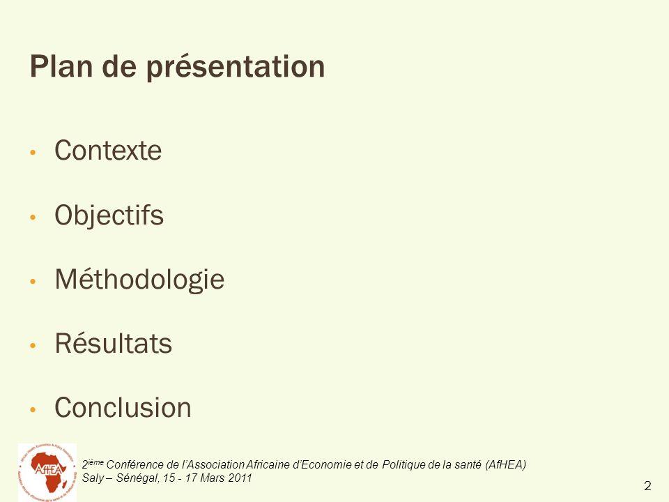 2 ième Conférence de lAssociation Africaine dEconomie et de Politique de la santé (AfHEA) Saly – Sénégal, 15 - 17 Mars 2011 Plan de présentation Contexte Objectifs Méthodologie Résultats Conclusion 2
