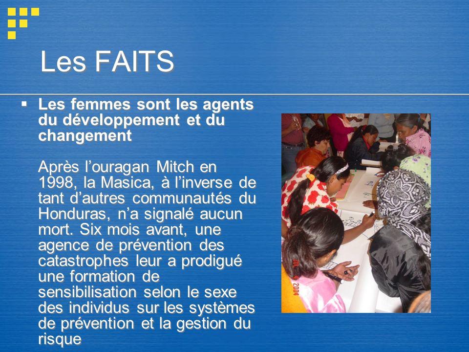 Les FAITS Les femmes sont les agents du développement et du changement Après louragan Mitch en 1998, la Masica, à linverse de tant dautres communautés