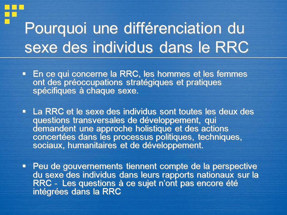 Pourquoi une différenciation du sexe des individus dans le RRC En ce qui concerne la RRC, les hommes et les femmes ont des préoccupations stratégiques