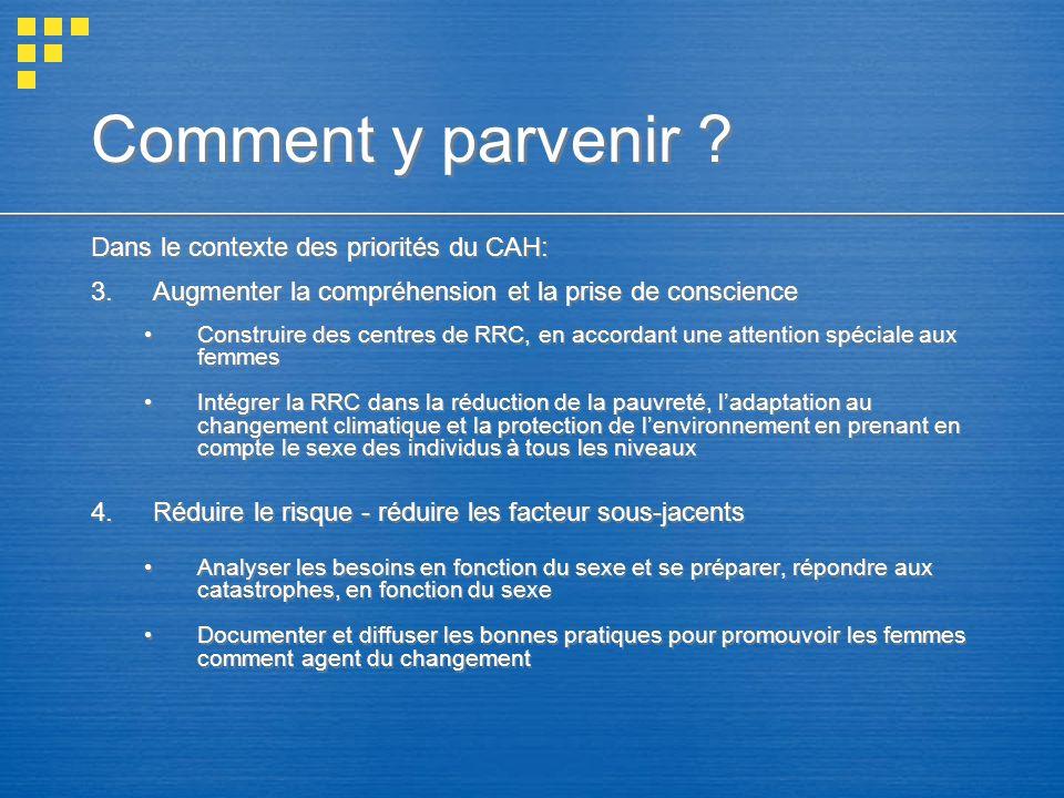 Comment y parvenir ? Dans le contexte des priorités du CAH: 3.Augmenter la compréhension et la prise de conscience Construire des centres de RRC, en a