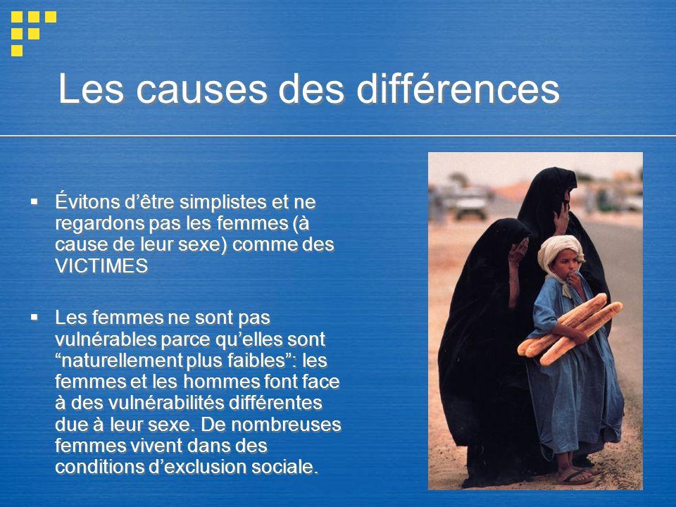 Évitons dêtre simplistes et ne regardons pas les femmes (à cause de leur sexe) comme des VICTIMES Les femmes ne sont pas vulnérables parce quelles son