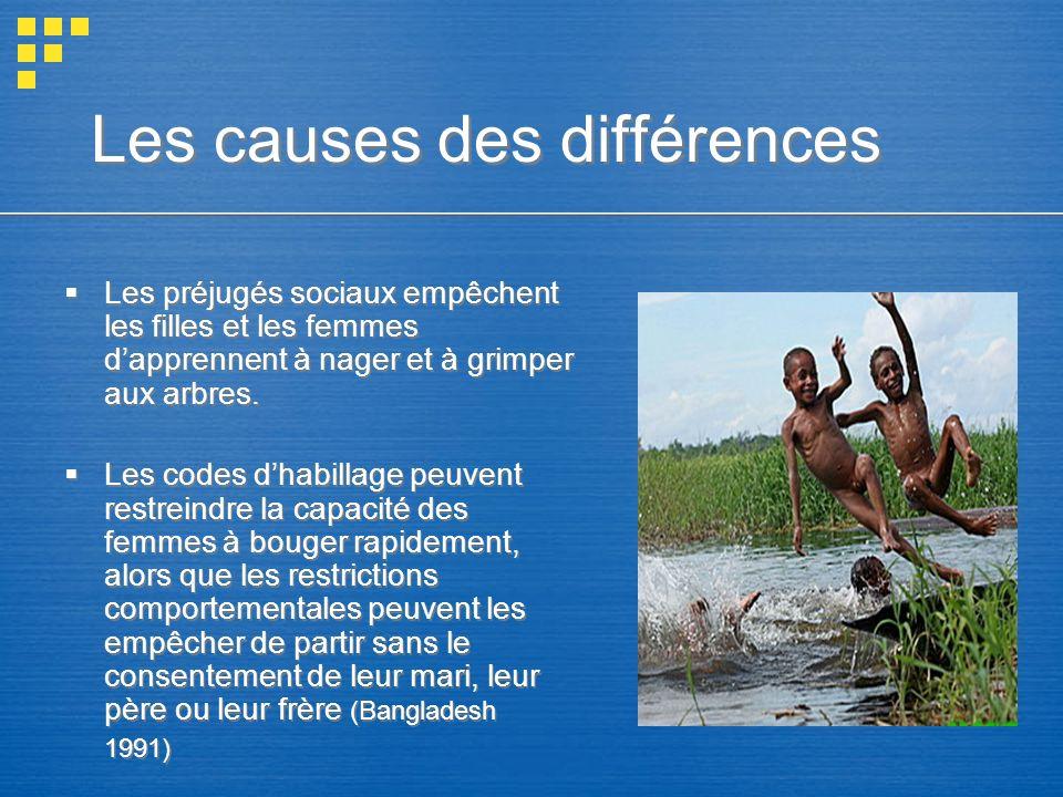 Les préjugés sociaux empêchent les filles et les femmes dapprennent à nager et à grimper aux arbres. Les codes dhabillage peuvent restreindre la capac