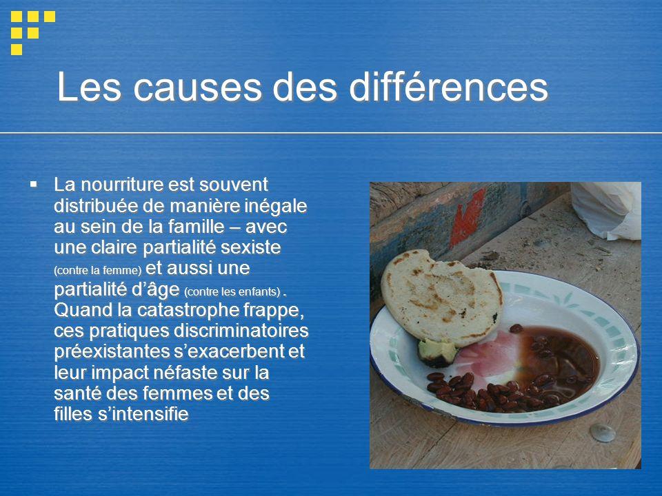 La nourriture est souvent distribuée de manière inégale au sein de la famille – avec une claire partialité sexiste (contre la femme) et aussi une part