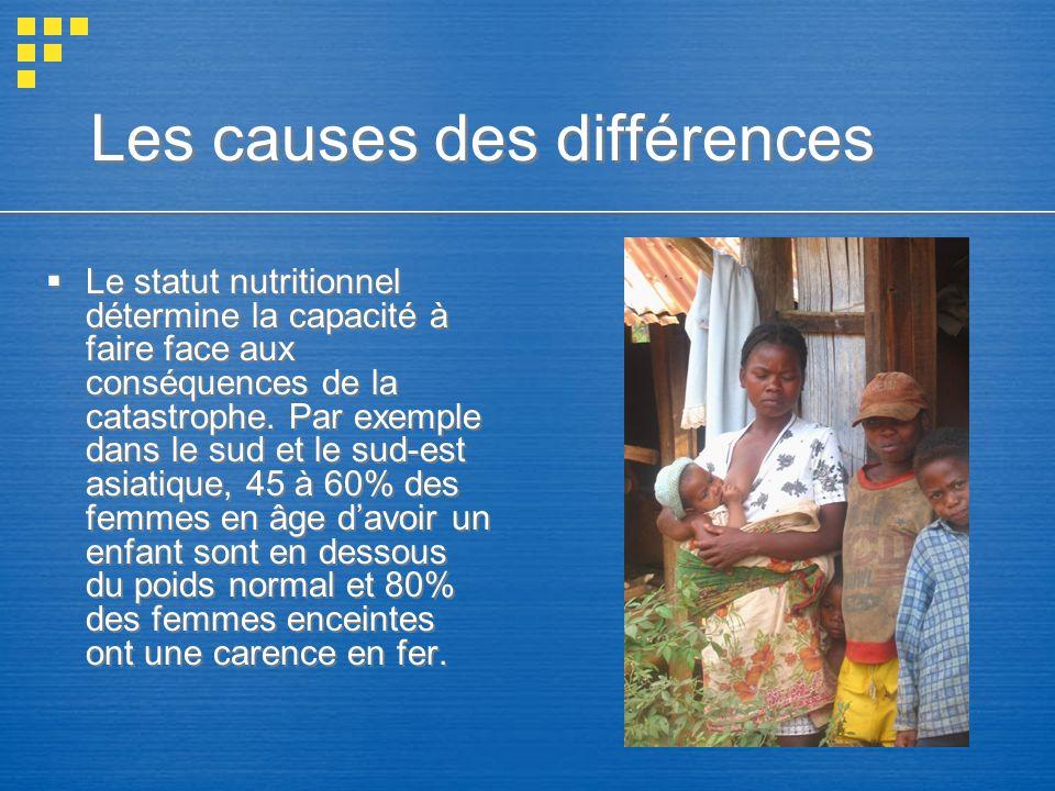 Le statut nutritionnel détermine la capacité à faire face aux conséquences de la catastrophe. Par exemple dans le sud et le sud-est asiatique, 45 à 60