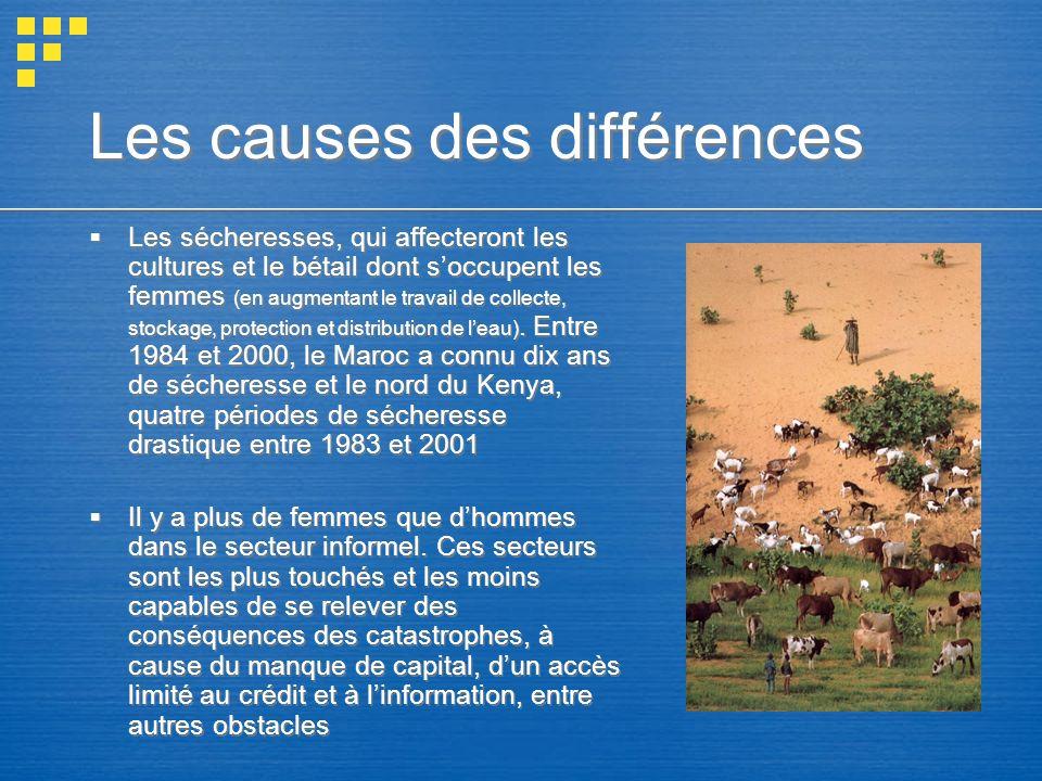 Les sécheresses, qui affecteront les cultures et le bétail dont soccupent les femmes (en augmentant le travail de collecte, stockage, protection et di
