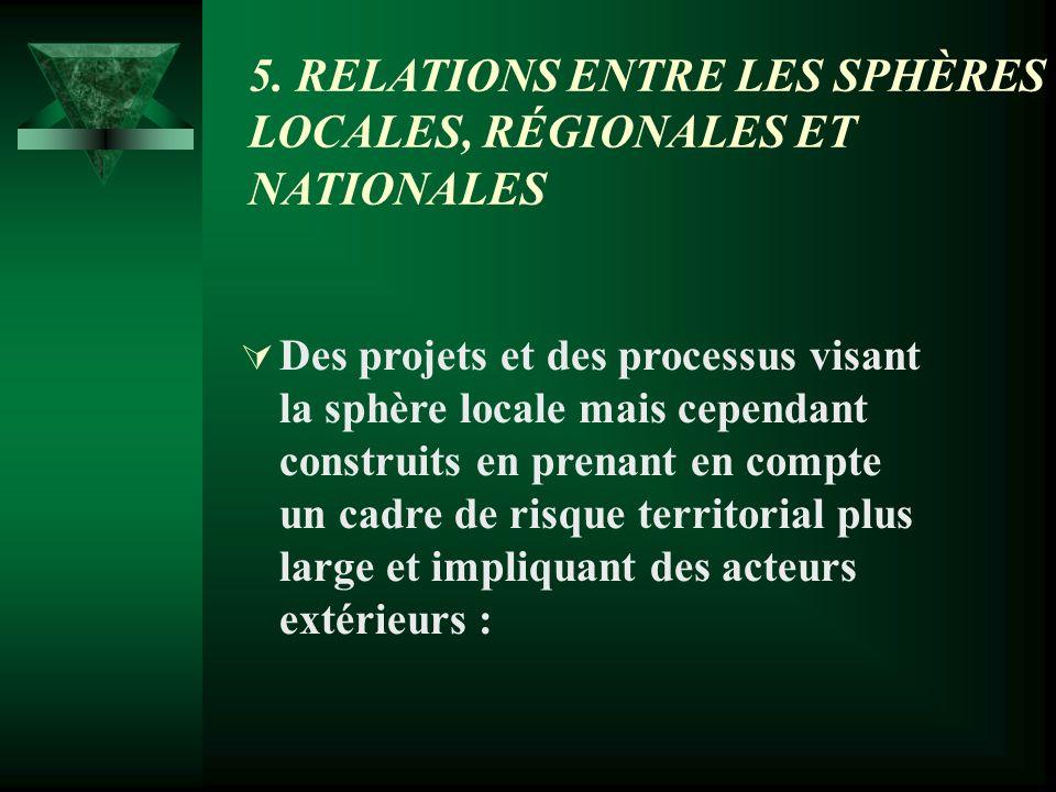 5. RELATIONS ENTRE LES SPHÈRES LOCALES, RÉGIONALES ET NATIONALES Des projets et des processus visant la sphère locale mais cependant construits en pre