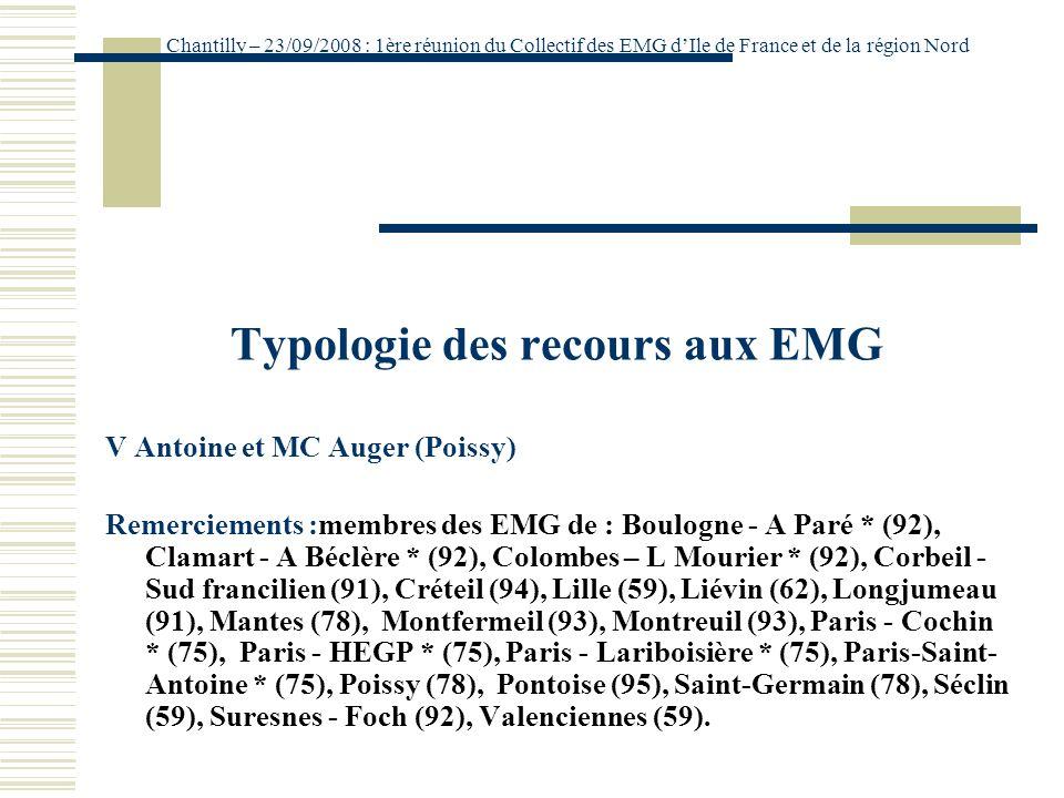 Typologie des recours aux EMG V Antoine et MC Auger (Poissy) Remerciements :membres des EMG de : Boulogne - A Paré * (92), Clamart - A Béclère * (92),