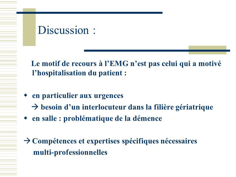 Discussion : Le motif de recours à lEMG nest pas celui qui a motivé lhospitalisation du patient : en particulier aux urgences besoin dun interlocuteur