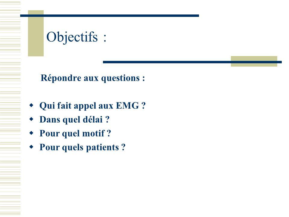 Objectifs : Répondre aux questions : Qui fait appel aux EMG ? Dans quel délai ? Pour quel motif ? Pour quels patients ?