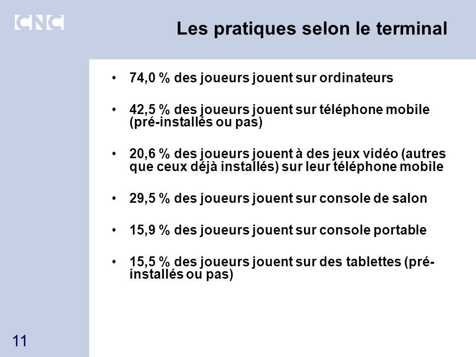 Les pratiques selon le terminal 74,0 % des joueurs jouent sur ordinateurs 42,5 % des joueurs jouent sur téléphone mobile (pré-installés ou pas) 20,6 %