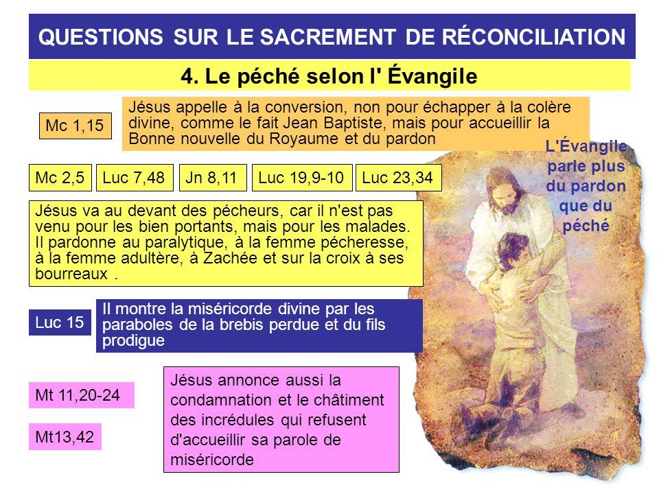 4. Le péché selon l' Évangile QUESTIONS SUR LE SACREMENT DE RÉCONCILIATION Mc 1,15 Jésus appelle à la conversion, non pour échapper à la colère divine