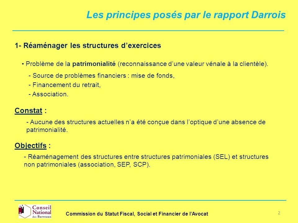 Les principes posés par le rapport Darrois 1- Réaménager les structures dexercices Problème de la patrimonialité (reconnaissance dune valeur vénale à