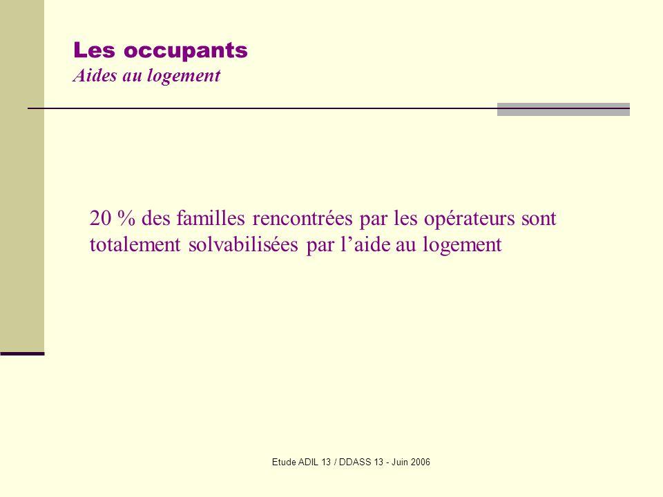 Etude ADIL 13 / DDASS 13 - Juin 2006 Les occupants Aides au logement 20 % des familles rencontrées par les opérateurs sont totalement solvabilisées par laide au logement