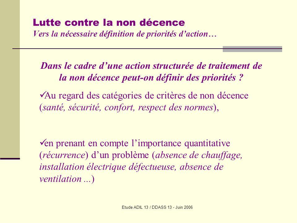 Etude ADIL 13 / DDASS 13 - Juin 2006 Lutte contre la non décence Vers la nécessaire définition de priorités daction… Dans le cadre dune action structurée de traitement de la non décence peut-on définir des priorités .