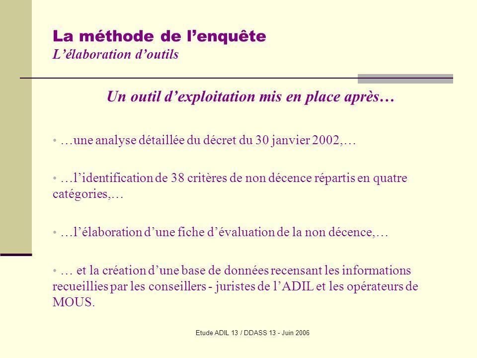 Etude ADIL 13 / DDASS 13 - Juin 2006 La méthode de lenquête Lélaboration doutils Un outil dexploitation mis en place après… …une analyse détaillée du décret du 30 janvier 2002,… …lidentification de 38 critères de non décence répartis en quatre catégories,… …lélaboration dune fiche dévaluation de la non décence,… … et la création dune base de données recensant les informations recueillies par les conseillers - juristes de lADIL et les opérateurs de MOUS.