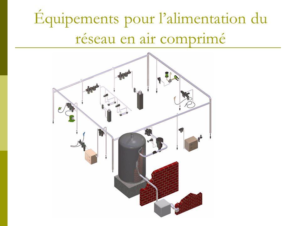 Équipements pour lalimentation du réseau en air comprimé