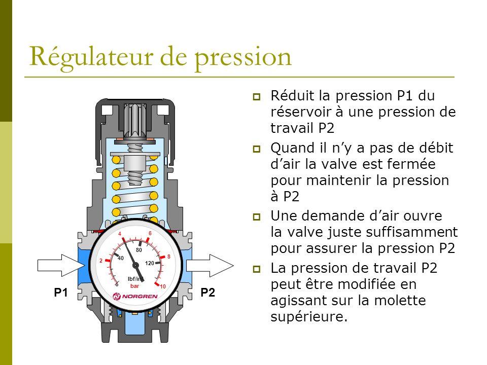 Réduit la pression P1 du réservoir à une pression de travail P2 Quand il ny a pas de débit dair la valve est fermée pour maintenir la pression à P2 Un