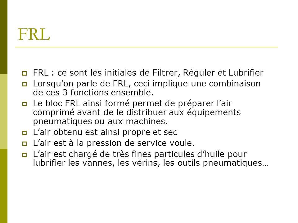 FRL FRL : ce sont les initiales de Filtrer, Réguler et Lubrifier Lorsquon parle de FRL, ceci implique une combinaison de ces 3 fonctions ensemble. Le