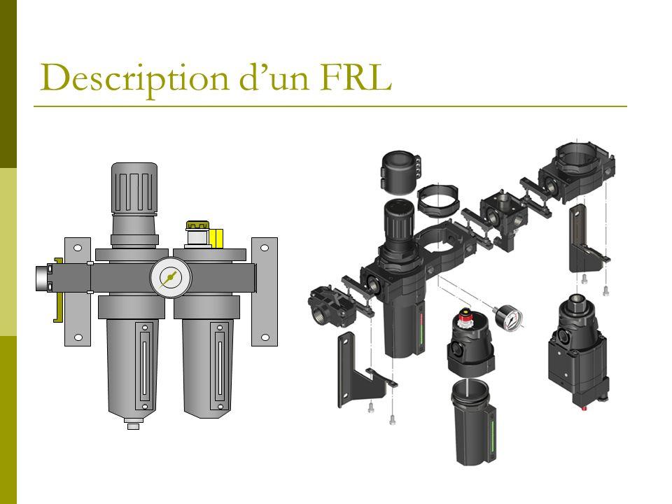Description dun FRL