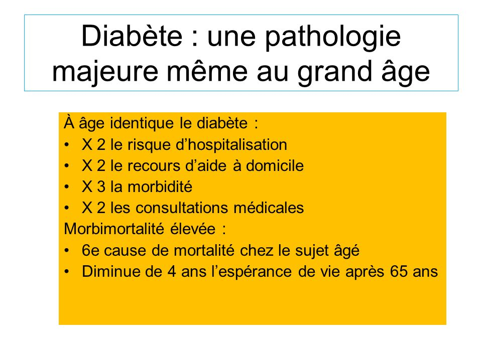Diabète : une pathologie majeure même au grand âge À âge identique le diabète : X 2 le risque dhospitalisation X 2 le recours daide à domicile X 3 la