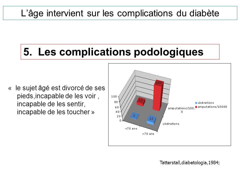 Lâge intervient sur les complications du diabète « le sujet âgé est divorcé de ses pieds,incapable de les voir, incapable de les sentir, incapable de