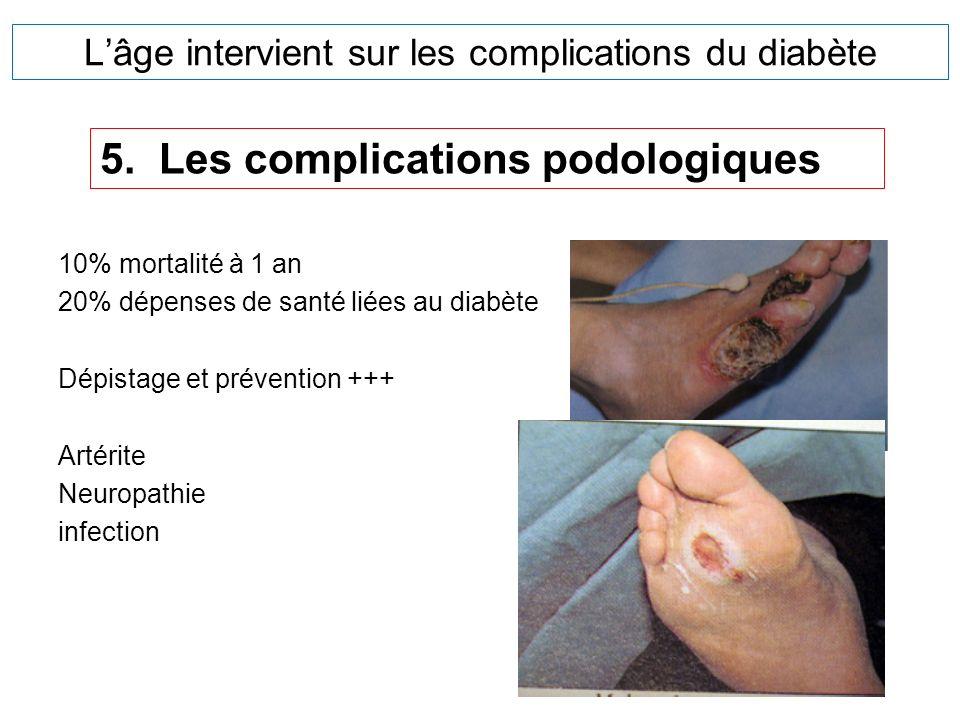Lâge intervient sur les complications du diabète 10% mortalité à 1 an 20% dépenses de santé liées au diabète Dépistage et prévention +++ Artérite Neur