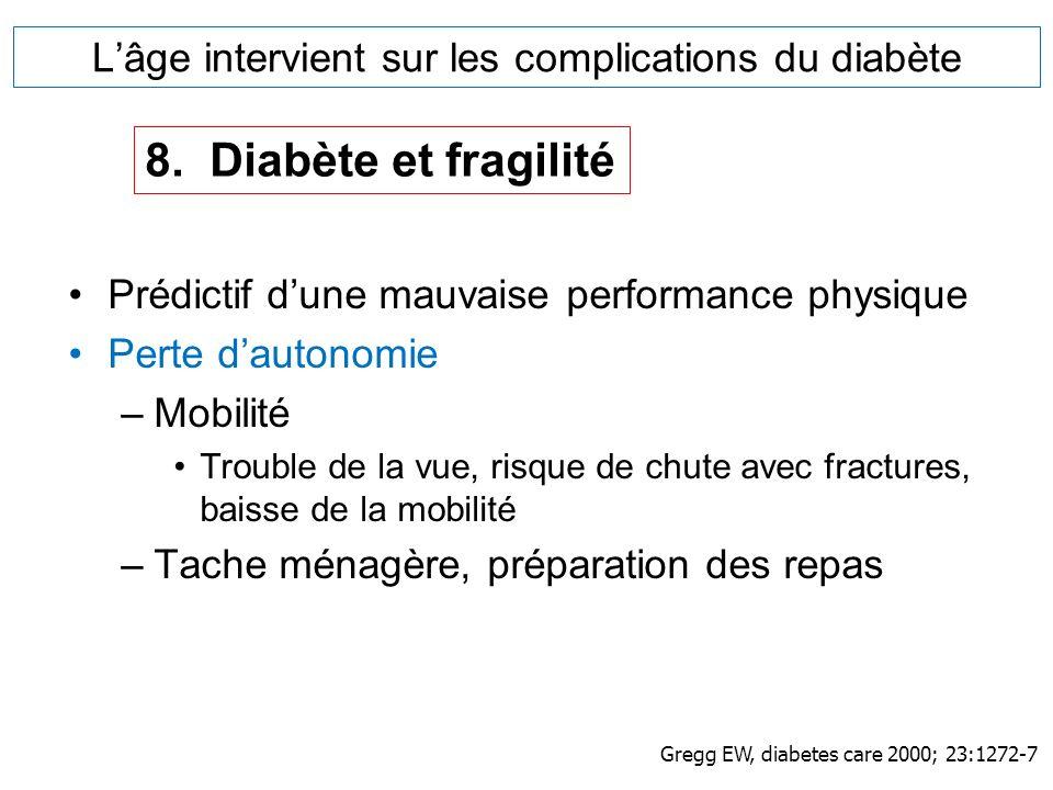 Lâge intervient sur les complications du diabète 8. Diabète et fragilité Gregg EW, diabetes care 2000; 23:1272-7 Prédictif dune mauvaise performance p