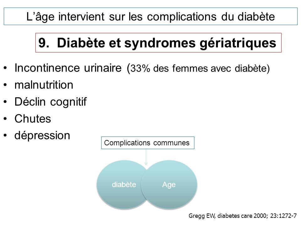 Lâge intervient sur les complications du diabète 9. Diabète et syndromes gériatriques Gregg EW, diabetes care 2000; 23:1272-7 Incontinence urinaire (