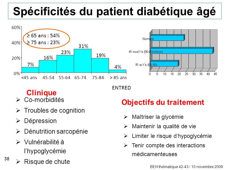 38 Spécificités du patient diabétique âgé Co-morbidités Troubles de cognition Dépression Dénutrition sarcopénie Vulnérabilité à lhypoglycémie Risque d