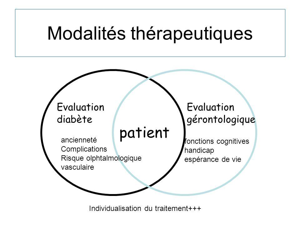 Modalités thérapeutiques Evaluation diabète Evaluation gérontologique patient ancienneté Complications Risque olphtalmologique vasculaire fonctions co