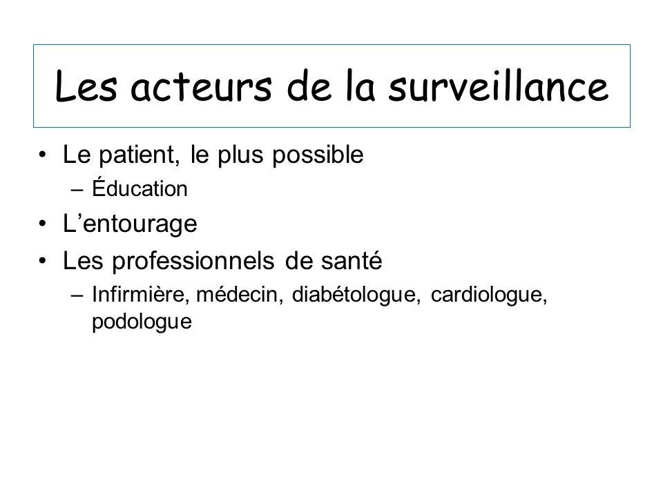 Les acteurs de la surveillance Le patient, le plus possible –Éducation Lentourage Les professionnels de santé –Infirmière, médecin, diabétologue, card