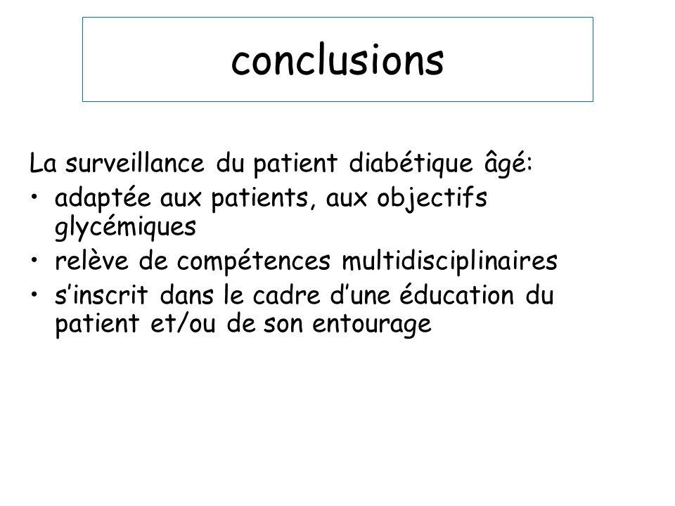 conclusions La surveillance du patient diabétique âgé: adaptée aux patients, aux objectifs glycémiques relève de compétences multidisciplinaires sinsc