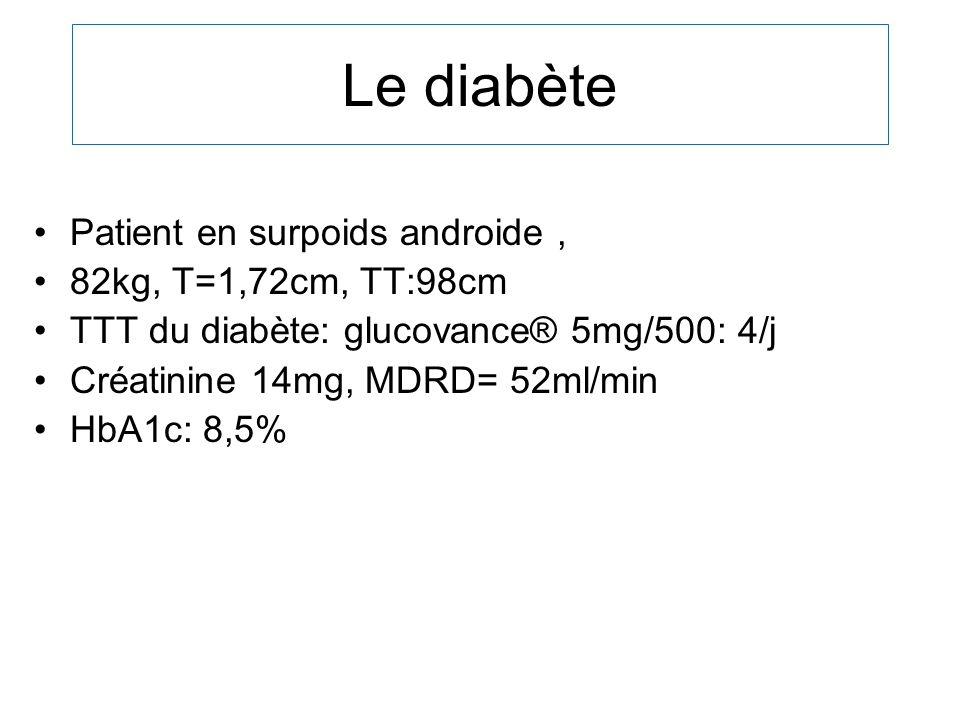 Le diabète Patient en surpoids androide, 82kg, T=1,72cm, TT:98cm TTT du diabète: glucovance® 5mg/500: 4/j Créatinine 14mg, MDRD= 52ml/min HbA1c: 8,5%