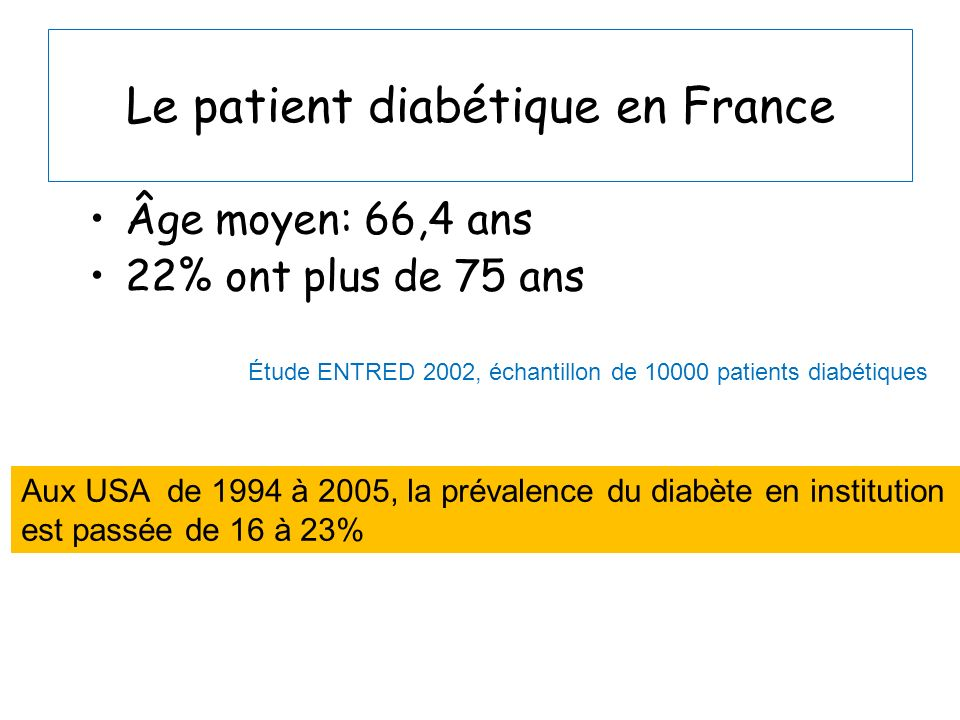 Le patient diabétique en France Âge moyen: 66,4 ans 22% ont plus de 75 ans Étude ENTRED 2002, échantillon de 10000 patients diabétiques Aux USA de 199