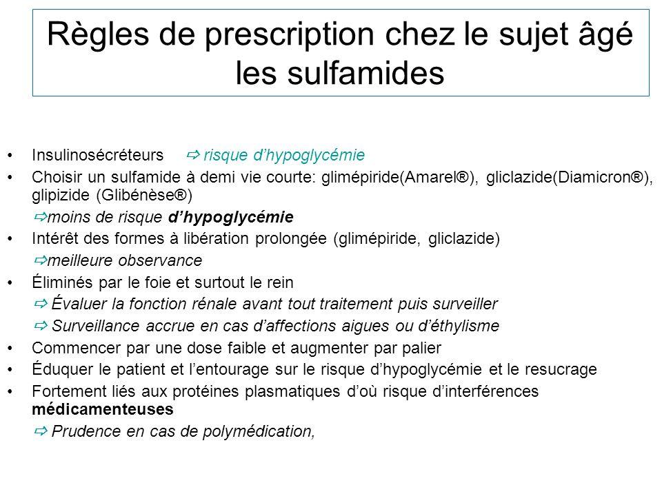 Règles de prescription chez le sujet âgé les sulfamides Insulinosécréteurs risque dhypoglycémie Choisir un sulfamide à demi vie courte: glimépiride(Am