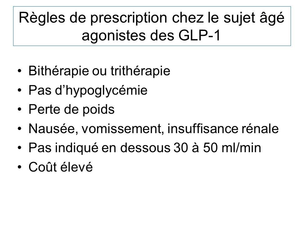 Règles de prescription chez le sujet âgé agonistes des GLP-1 Bithérapie ou trithérapie Pas dhypoglycémie Perte de poids Nausée, vomissement, insuffisa