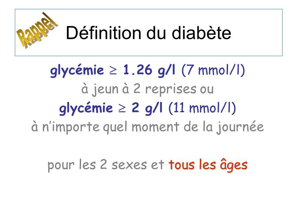 Définition du diabète glycémie 1.26 g/l (7 mmol/l) à jeun à 2 reprises ou glycémie 2 g/l (11 mmol/l) à nimporte quel moment de la journée tous les âge