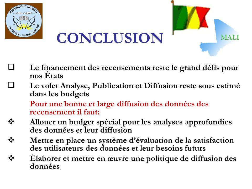 CONCLUSION Le financement des recensements reste le grand défis pour nos États Le volet Analyse, Publication et Diffusion reste sous estimé dans les b