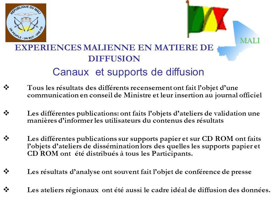 EXPERIENCES MALIENNE EN MATIERE DE DIFFUSION Tous les résultats des différents recensement ont fait lobjet dune communication en conseil de Ministre e