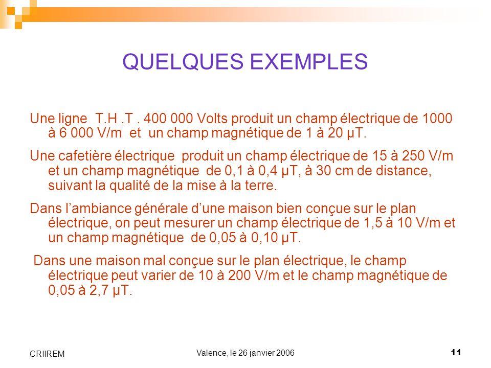 Valence, le 26 janvier 200611 CRIIREM QUELQUES EXEMPLES Une ligne T.H.T. 400 000 Volts produit un champ électrique de 1000 à 6 000 V/m et un champ mag
