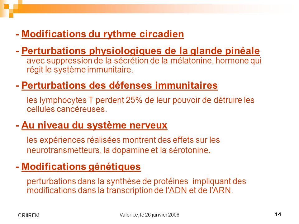 Valence, le 26 janvier 200614 CRIIREM - Modifications du rythme circadien - Perturbations physiologiques de la glande pinéale avec suppression de la s