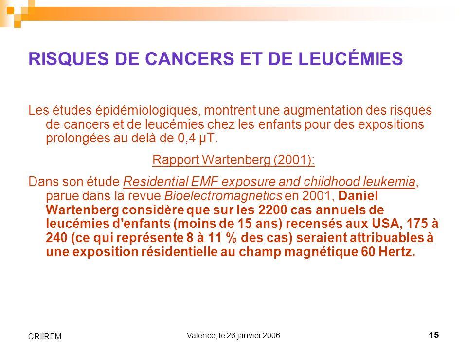 Valence, le 26 janvier 200615 CRIIREM RISQUES DE CANCERS ET DE LEUCÉMIES Les études épidémiologiques, montrent une augmentation des risques de cancers