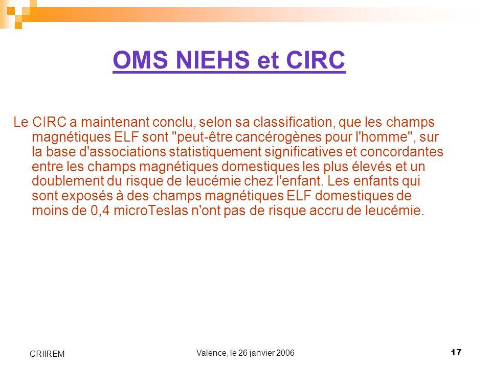 Valence, le 26 janvier 200617 CRIIREM OMS NIEHS et CIRC Le CIRC a maintenant conclu, selon sa classification, que les champs magnétiques ELF sont