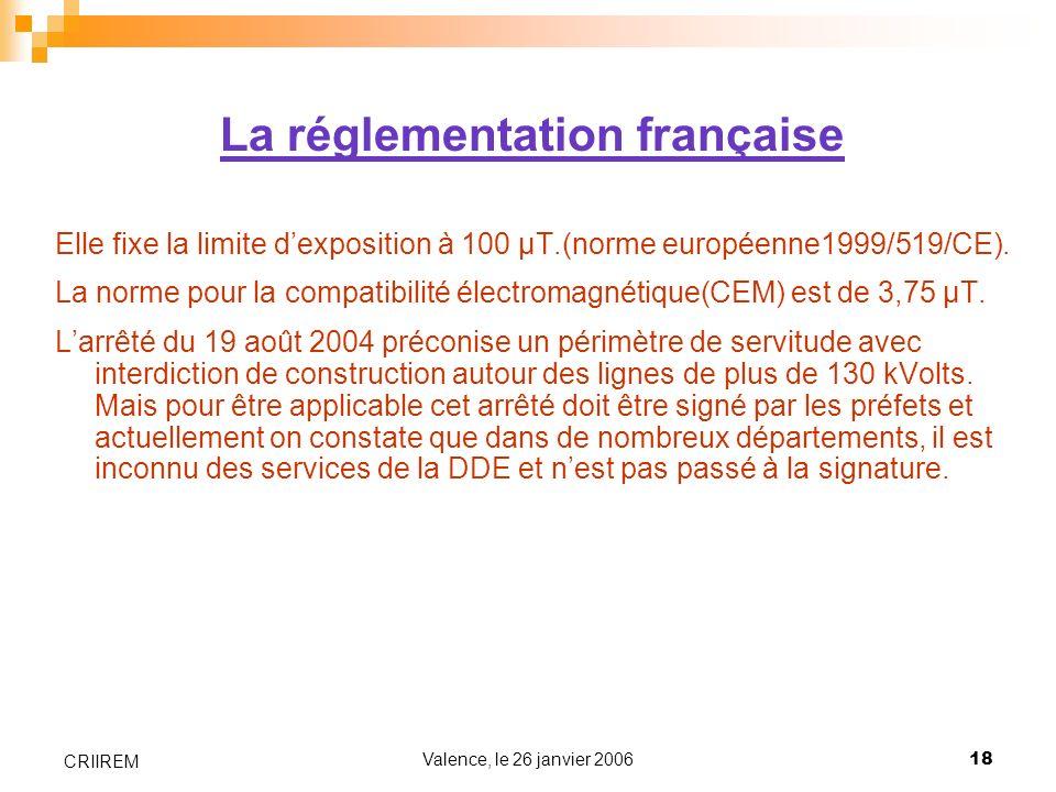 Valence, le 26 janvier 200618 CRIIREM La réglementation française Elle fixe la limite dexposition à 100 µT.(norme européenne1999/519/CE). La norme pou