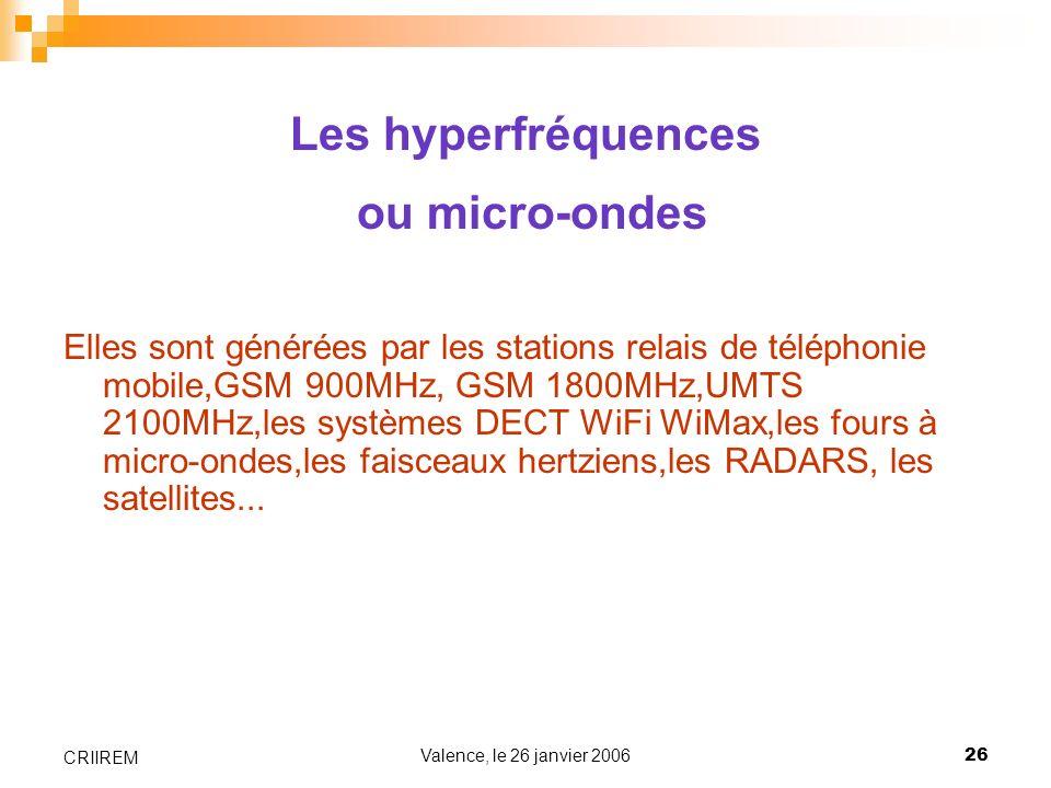Valence, le 26 janvier 200626 CRIIREM Les hyperfréquences ou micro-ondes Elles sont générées par les stations relais de téléphonie mobile,GSM 900MHz,