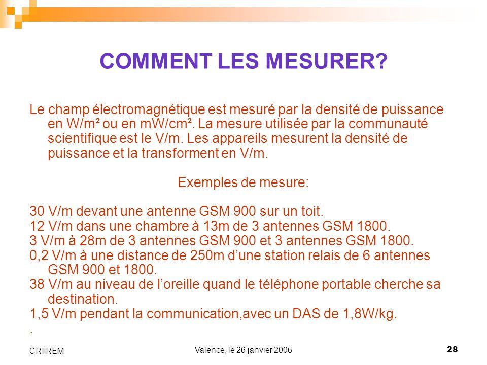 Valence, le 26 janvier 200628 CRIIREM COMMENT LES MESURER? Le champ électromagnétique est mesuré par la densité de puissance en W/m² ou en mW/cm². La