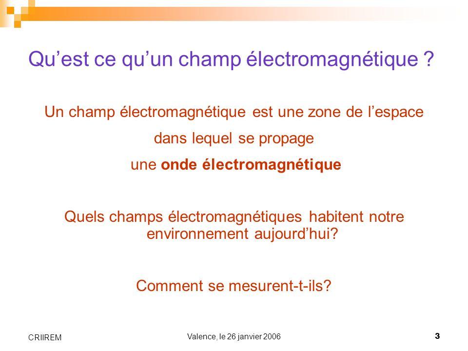 Valence, le 26 janvier 20063 CRIIREM Quest ce quun champ électromagnétique ? Un champ électromagnétique est une zone de lespace dans lequel se propage